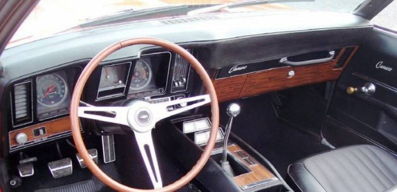 Dash Cover Chevrolet Camaro 1969