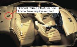 Chevy Cavalier Interior showing Rear Deck Infant Car Seat Raised Anchor point in the center